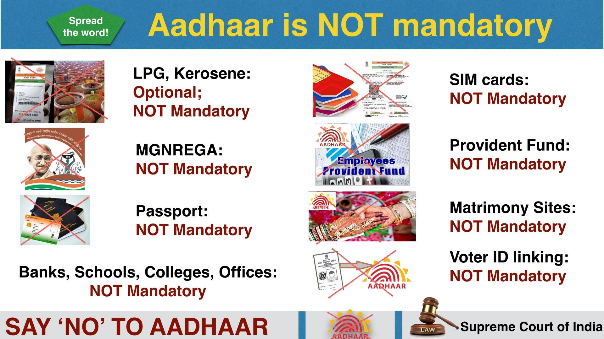 You don't need Aadar